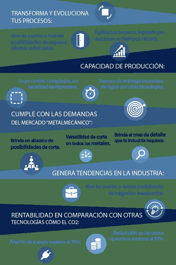 Blogs-curados-Fibra-01