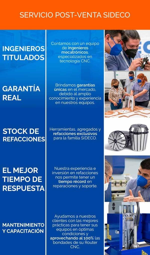 blog-sideco-router-cnc-y-post-venta-sideco-refacciones-asequibles-y-muy-mexicanas-imagen-3