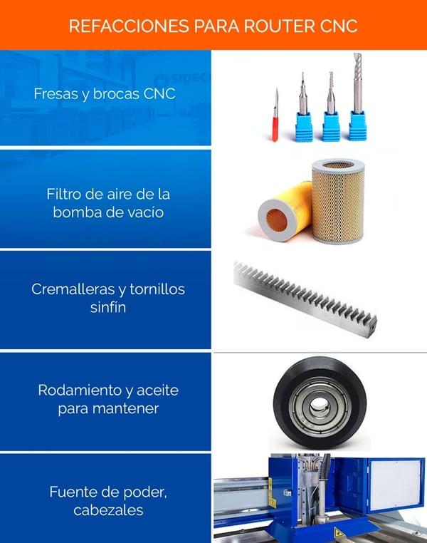 blog-sideco-router-cnc-y-post-venta-sideco-refacciones-asequibles-y-muy-mexicanas-imagen-4